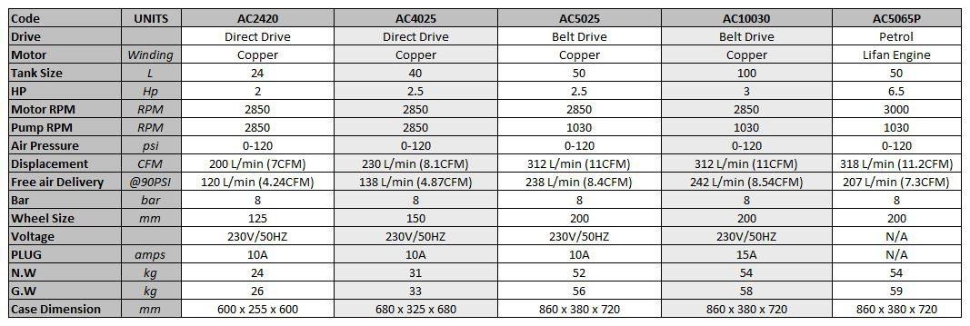 50l 2 5hp Air Compressor Belt Drive Powerbuilt Tools